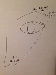 眉毛編①画像