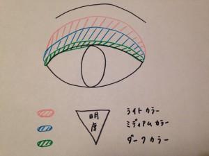 eyemake4-1