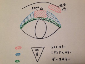 eyemake4-2